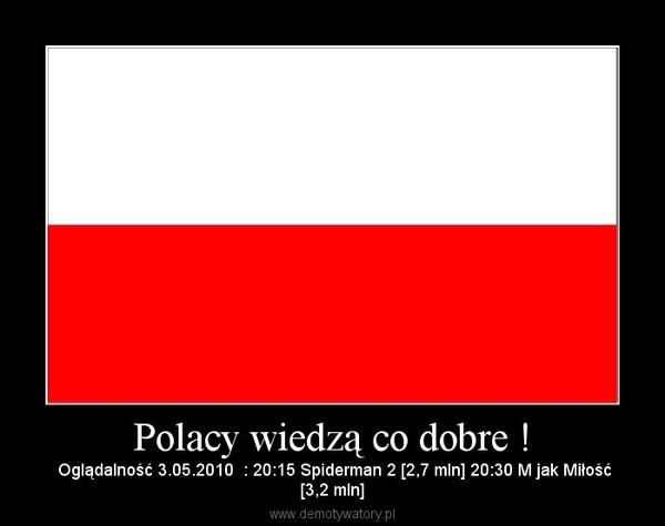 Polacy wiedzą co dobre ! –  Oglądalność 3.05.2010  : 20:15 Spiderman 2 [2,7 mln] 20:30 M jak Miłość[3,2 mln]