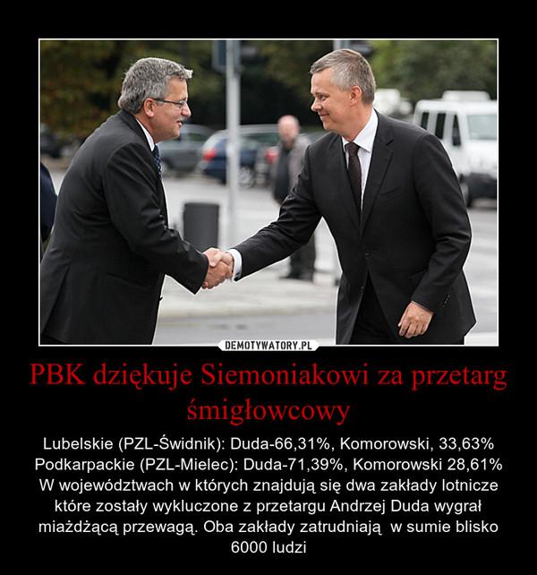 PBK dziękuje Siemoniakowi za przetarg śmigłowcowy – Lubelskie (PZL-Świdnik): Duda-66,31%, Komorowski, 33,63%Podkarpackie (PZL-Mielec): Duda-71,39%, Komorowski 28,61%W województwach w których znajdują się dwa zakłady lotnicze które zostały wykluczone z przetargu Andrzej Duda wygrał miażdżącą przewagą. Oba zakłady zatrudniają  w sumie blisko 6000 ludzi