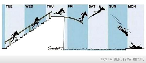 Tygodniowe zagrożenia –