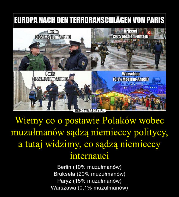 Wiemy co o postawie Polaków wobec muzułmanów sądzą niemieccy politycy, a tutaj widzimy, co sądzą niemieccy internauci – Berlin (10% muzułmanów)Bruksela (20% muzułmanów)Paryż (15% muzułmanów)Warszawa (0,1% muzułmanów)