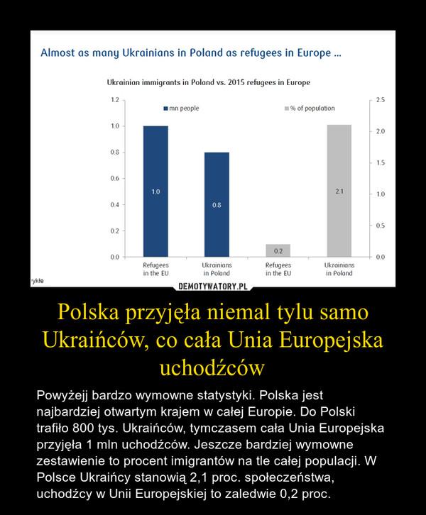 Polska przyjęła niemal tylu samo Ukraińców, co cała Unia Europejska uchodźców – Powyżejj bardzo wymowne statystyki. Polska jest najbardziej otwartym krajem w całej Europie. Do Polski trafiło 800 tys. Ukraińców, tymczasem cała Unia Europejska przyjęła 1 mln uchodźców. Jeszcze bardziej wymowne zestawienie to procent imigrantów na tle całej populacji. W Polsce Ukraińcy stanowią 2,1 proc. społeczeństwa, uchodźcy w Unii Europejskiej to zaledwie 0,2 proc.