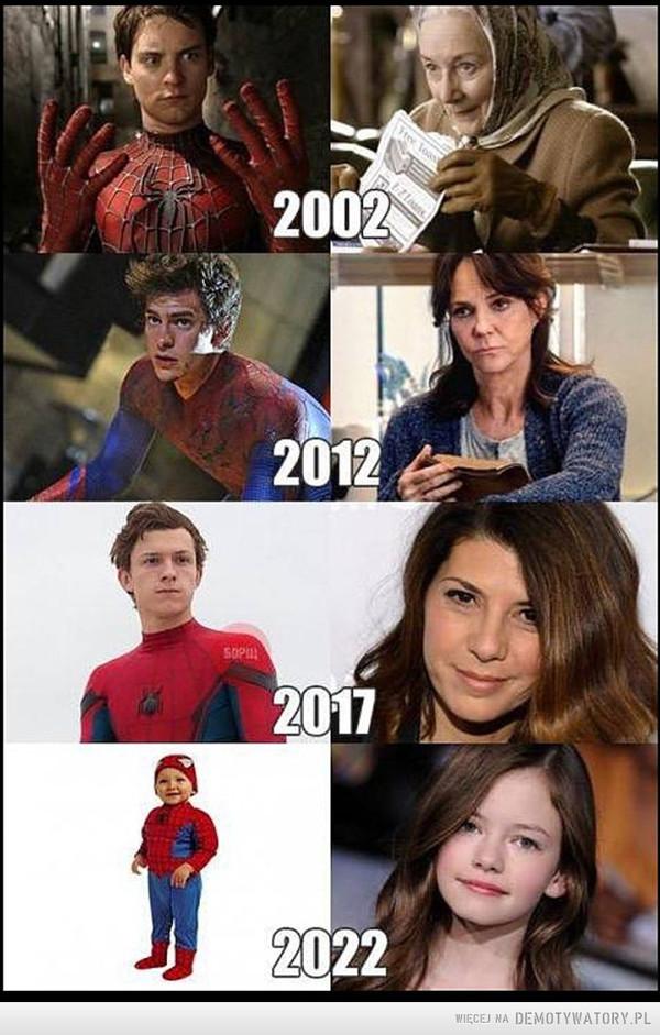 Chronologia według producentów –