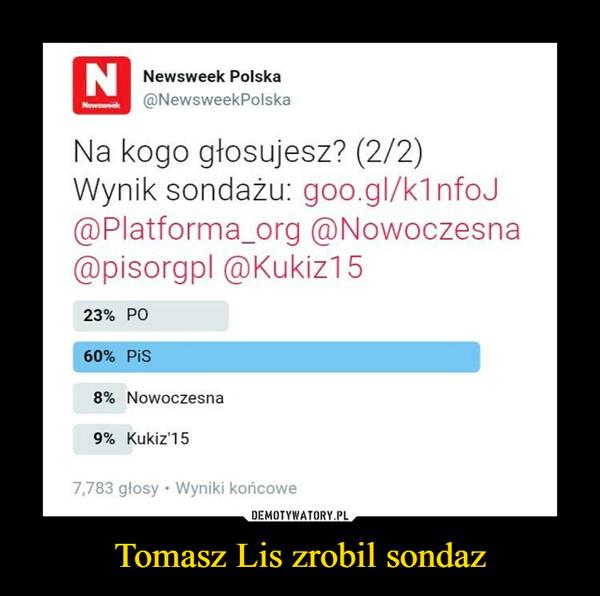 Tomasz Lis zrobil sondaz –