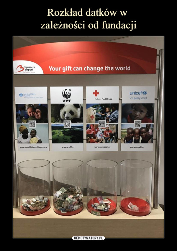 –  Brussels Airport Your gift can change world Unicef Red cross WWF