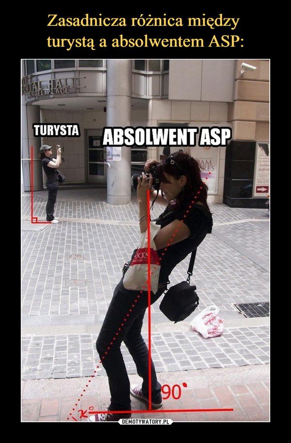 –  TURYSTAABSOLWENT ASP