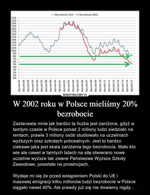 W 2002 roku w Polsce mieliśmy 20% bezrobocie – Zastanawia mnie jak bardzo ta liczba jest zaniżona, gdyż w tamtym czasie w Polsce ponad 2 miliony ludzi siedziało na rentach, prawie 3 miliony osób studiowało na uczelniach wyższych oraz szkołach policealnych. Jest to bardzo ciekawe jaka jest skala zaniżenia tego bezrobocia. Mało kto wie ale nawet w tamtych latach na siłę otwierano nowe uczelnie wyższe tak zwane Państwowe Wyższe Szkoły Zawodowe, powstałe na prowincjach. Wydaje mi się że przed wstąpieniem Polski do UE i masowej emigracji kilku milionów ludzi bezrobocie w Polsce sięgało nawet 40%. Ale prawdy już się nie dowiemy nigdy...
