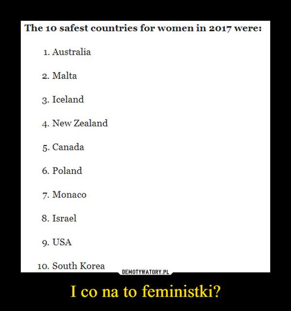 I co na to feministki? –