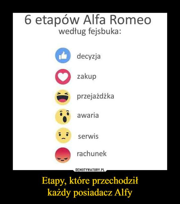 Etapy, które przechodziłkażdy posiadacz Alfy –  6 etapów Alfa Romeowedług fejsbukadecyzjazakupprzejażdżkaawariaserwisrachunek