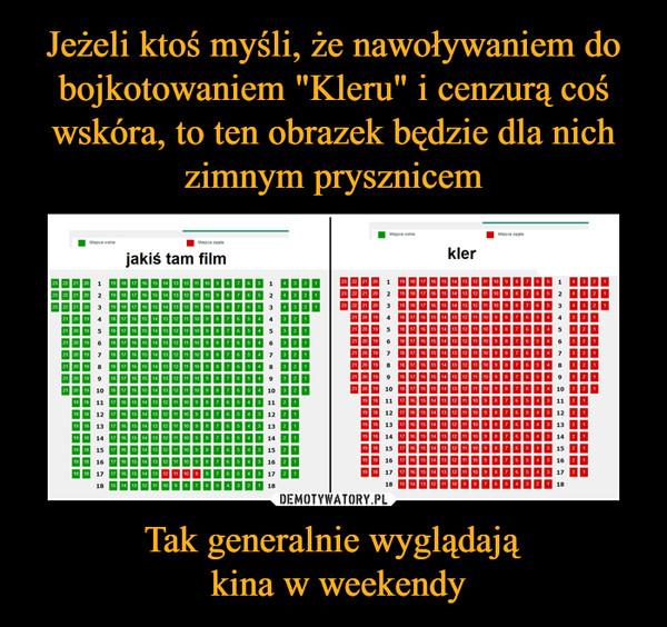 Tak generalnie wyglądają kina w weekendy –
