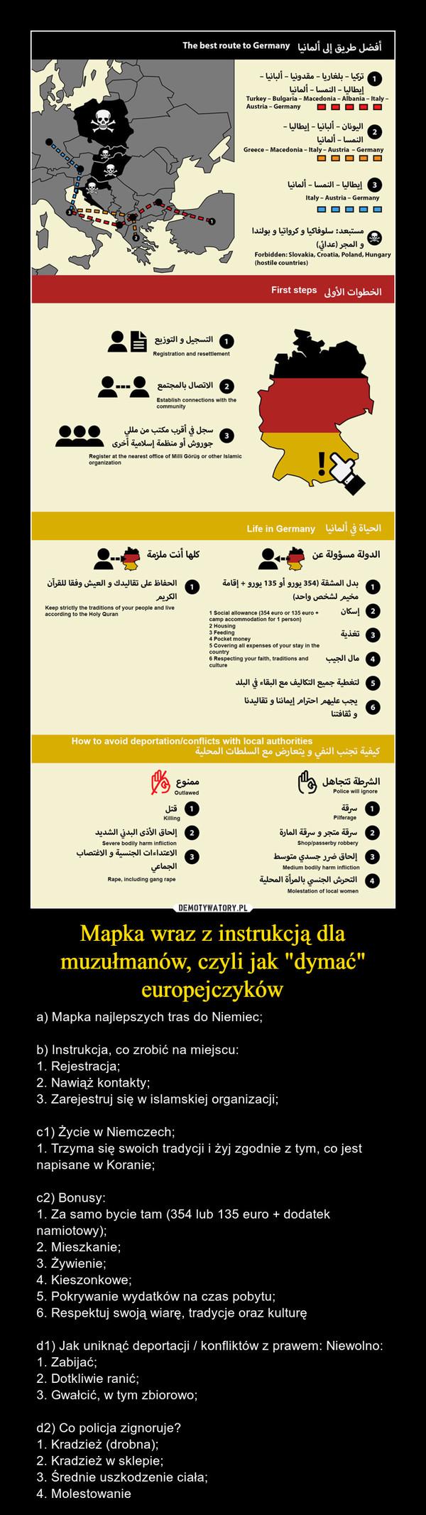 """Mapka wraz z instrukcją dla muzułmanów, czyli jak """"dymać"""" europejczyków – a) Mapka najlepszych tras do Niemiec;b) Instrukcja, co zrobić na miejscu: 1. Rejestracja; 2. Nawiąż kontakty; 3. Zarejestruj się w islamskiej organizacji;c1) Życie w Niemczech; 1. Trzyma się swoich tradycji i żyj zgodnie z tym, co jest napisane w Koranie;c2) Bonusy: 1. Za samo bycie tam (354 lub 135 euro + dodatek namiotowy); 2. Mieszkanie; 3. Żywienie; 4. Kieszonkowe; 5. Pokrywanie wydatków na czas pobytu; 6. Respektuj swoją wiarę, tradycje oraz kulturęd1) Jak uniknąć deportacji / konfliktów z prawem: Niewolno: 1. Zabijać; 2. Dotkliwie ranić; 3. Gwałcić, w tym zbiorowo;d2) Co policja zignoruje?1. Kradzież (drobna); 2. Kradzież w sklepie; 3. Średnie uszkodzenie ciała; 4. Molestowanie"""