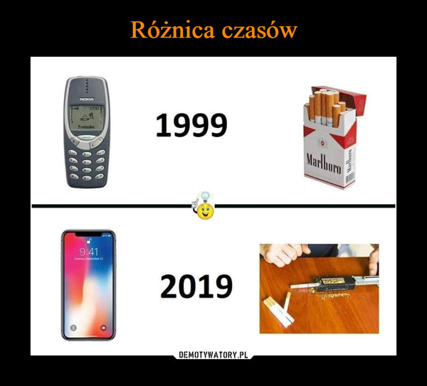 –  19992019