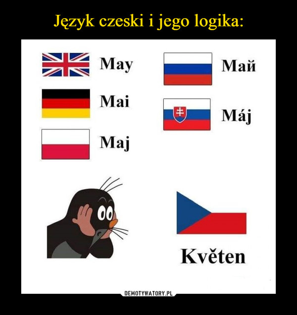 –  МайMayMaiMajMájKvěten