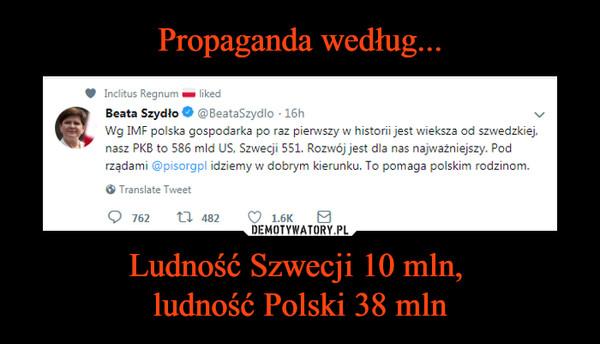 Ludność Szwecji 10 mln, ludność Polski 38 mln –