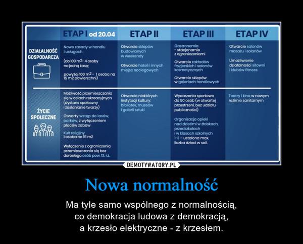 Nowa normalność – Ma tyle samo wspólnego z normalnością,co demokracja ludowa z demokracją,a krzesło elektryczne - z krzesłem.