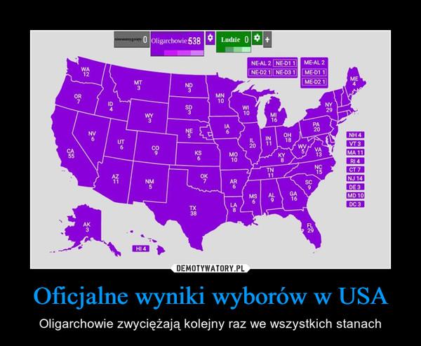 Oficjalne wyniki wyborów w USA – Oligarchowie zwyciężają kolejny raz we wszystkich stanach