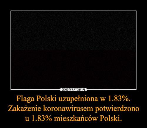 Flaga Polski uzupełniona w 1.83%. Zakażenie koronawirusem potwierdzono u 1.83% mieszkańców Polski.