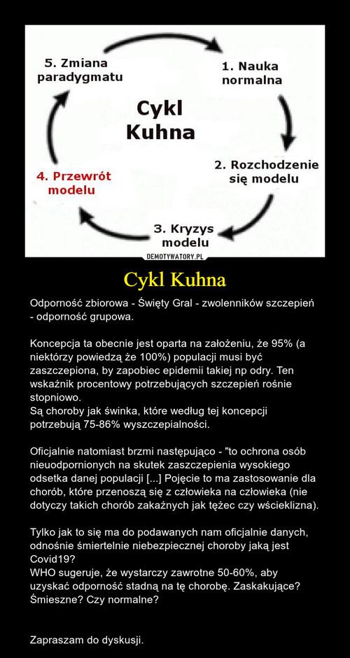Cykl Kuhna