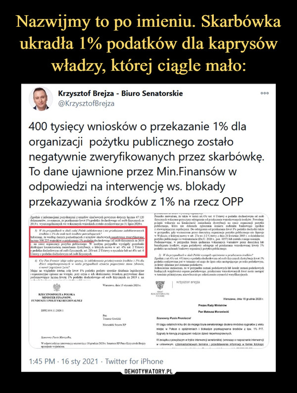 –  Krzysztof Brejza - Biuro Senatorskie@KrzysztofBrejza400 tysięcy wniosków o przekazanie 1% dla organizacji  pożytku publicznego zostało negatywnie zweryfikowanych przez skarbówkę.To dane ujawnione przez Min.Finansów w odpowiedzi na interwencję ws. blokady przekazywania środków z 1% na rzecz OPP