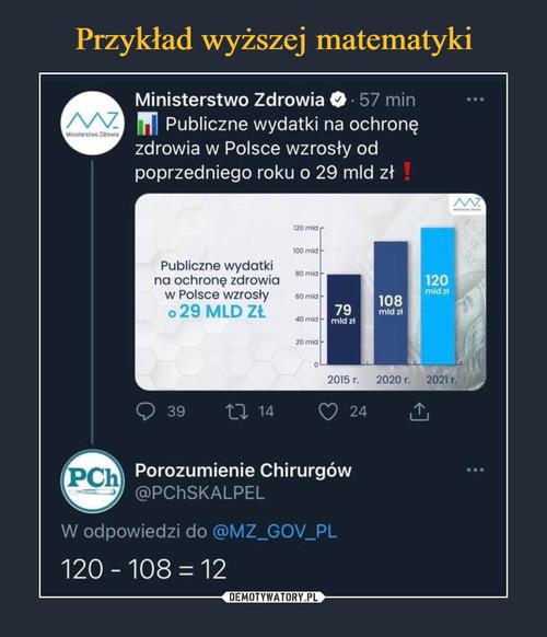 Przykład wyższej matematyki